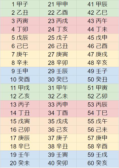 宿命大半会の表